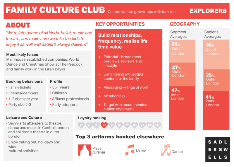 graphic with info about the Family Culture Club