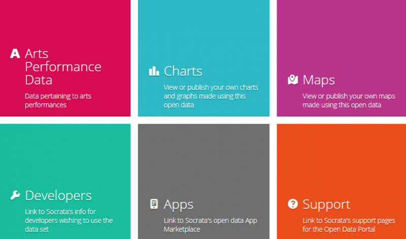 a screenshot of the open data portal, 6 differently colour blocks