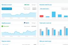 Screengrab of financial graphs and charts