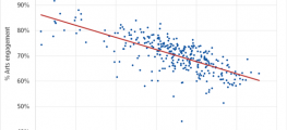 Image of graph