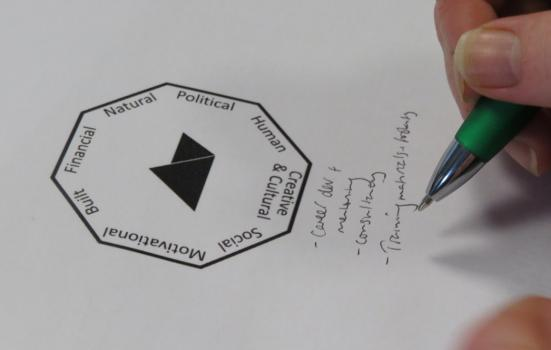 Photo of someone annotating the octagon