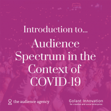 The Audience Agency - Audience Spectrum in the Context of COVID-19 artwork
